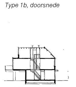 76259_dsn-type-1b-dragera2
